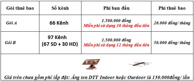 bang-gia-cuoc-truyen-hinh-an-vien-mat-dat-dtt