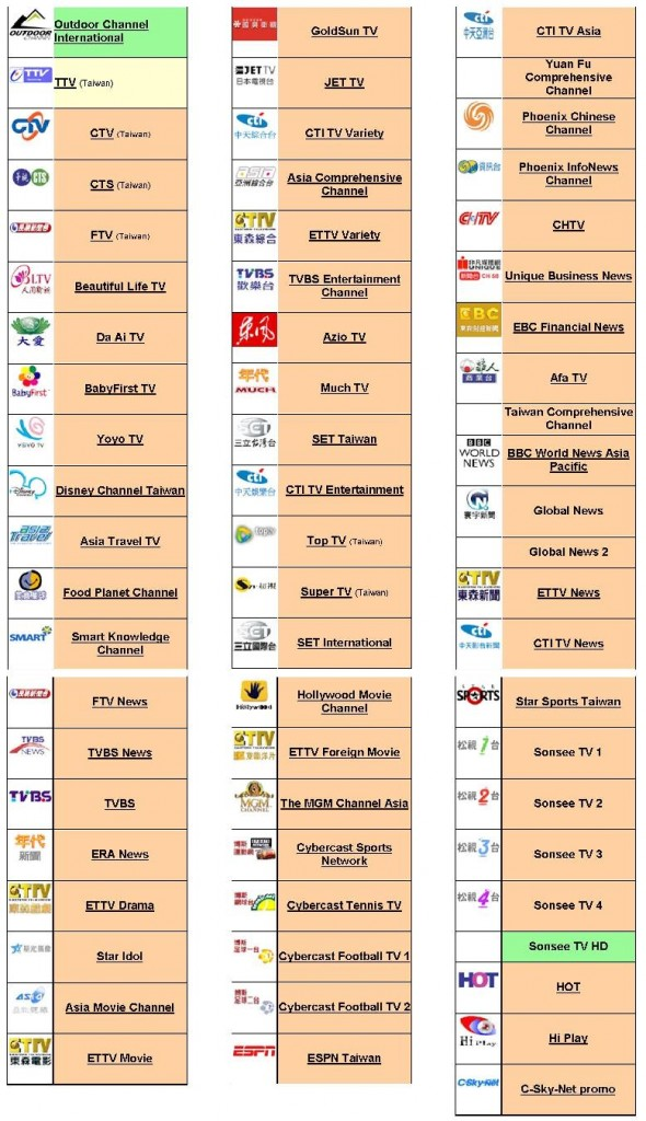 List kenh goi C Sky net - dai loan
