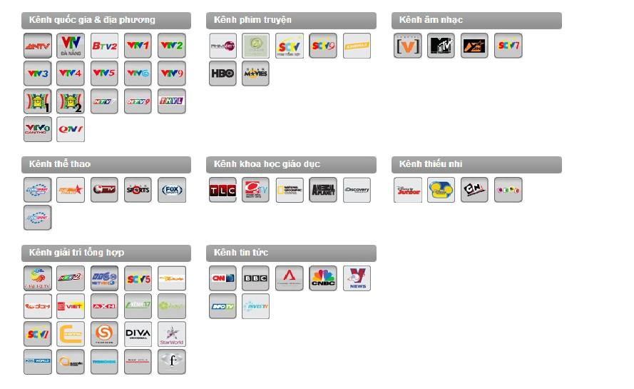 danh sách kênh access