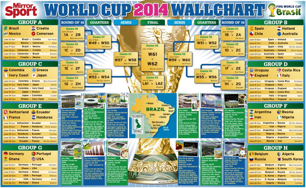chia-bang-world-cup-2014-1