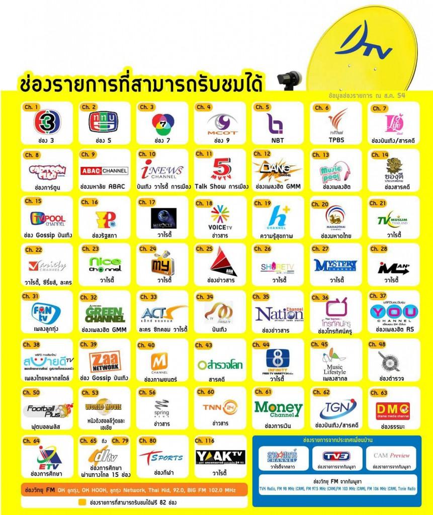 List-kenh-thailand-DTV(2)
